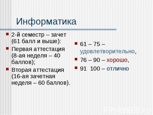Информатика 2-й семестр – зачет (61 балл и выше): Первая аттестация (8-ая неделя – 40 баллов); Вторая аттестация (16-ая зачетная неделя – 60 баллов).