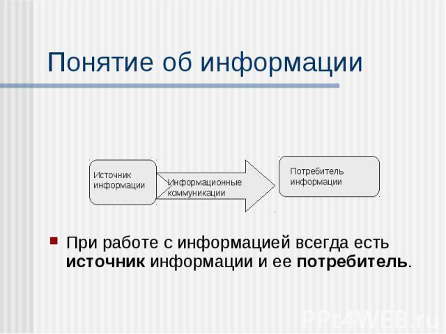 Понятие об информации При работе с информацией всегда есть источник информации и ее потребитель.
