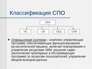 Классификация СПО Операционная система – комплекс управляющих программ, обеспечи