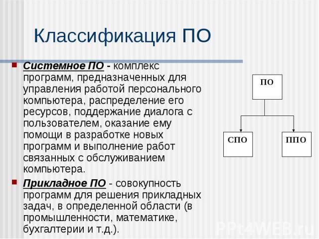 Классификация ПО Системное ПО - комплекс программ, предназначенных для управления работой персонального компьютера, распределение его ресурсов, поддержание диалога с пользователем, оказание ему помощи в разработке новых программ и выполнение работ с…