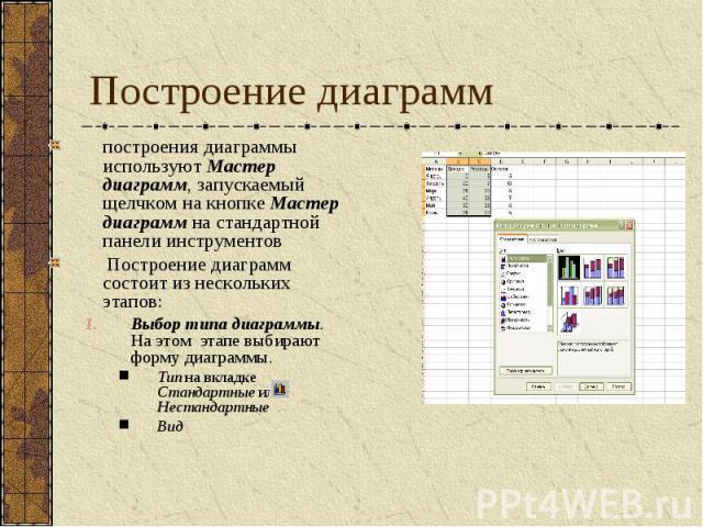 Построение диаграмм построения диаграммы используют Мастер диаграмм, запускаемый щелчком на кнопке Мастер диаграмм на стандартной панели инструментов Построение диаграмм состоит из нескольких этапов: Выбор типа диаграммы. На этом этапе выбирают форм…