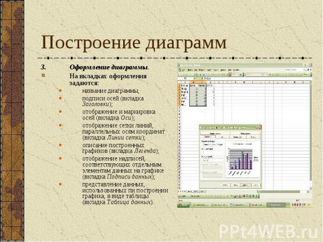 Построение диаграмм Оформление диаграммы. На вкладках оформления задаются: название диаграммы, подписи осей (вкладка Заголовки); отображение и маркировка осей (вкладка Оси); отображение сетки линий, параллельных осям координат (вкладка Линии сетки);…