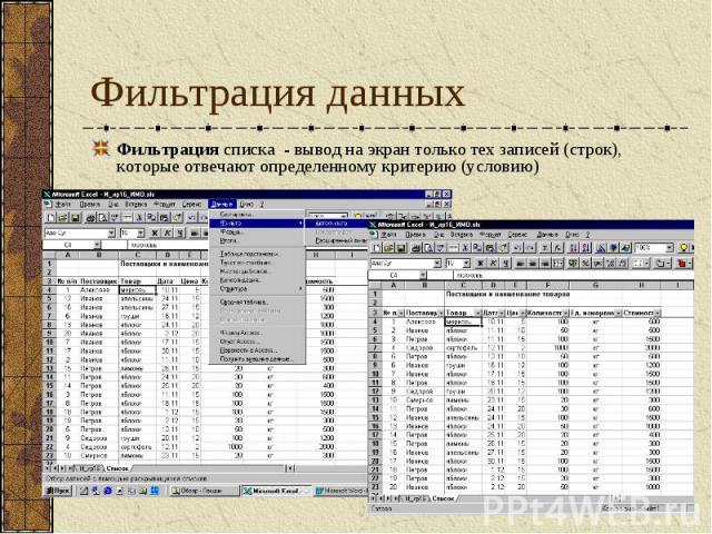 Фильтрация данных Фильтрация списка - вывод на экран только тех записей (строк), которые отвечают определенному критерию (условию)