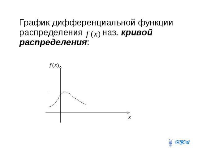 График дифференциальной функции распределения наз. кривой распределения: График дифференциальной функции распределения наз. кривой распределения: