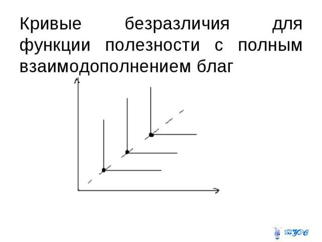 Кривые безразличия для функции полезности с полным взаимодополнением благ