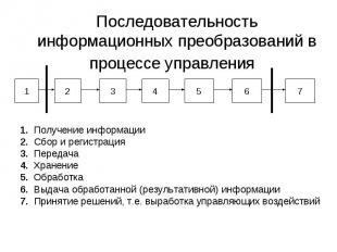 Последовательность информационных преобразований в процессе управления 1. Получе