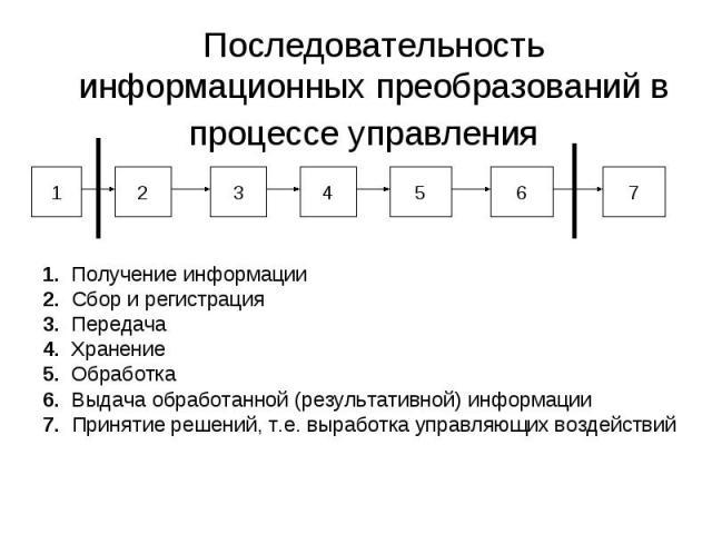Последовательность информационных преобразований в процессе управления 1. Получение информации 2. Сбор и регистрация 3. Передача 4. Хранение 5. Обработка 6. Выдача обработанной (результативной) информации 7. Принятие решений, т.е. выработка управляю…