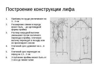 Построение конструкции лифа Прибавку по груди увеличивают на 3…5 см Расширение с
