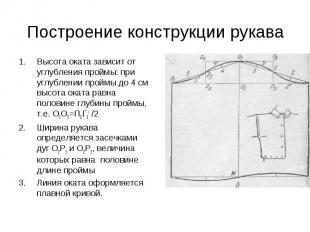 Построение конструкции рукава Высота оката зависит от углубления проймы: при угл