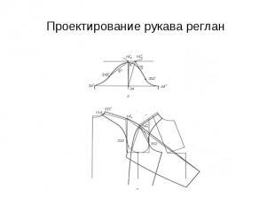 Проектирование рукава реглан