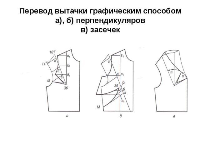 Перевод вытачки графическим способом а), б) перпендикуляров в) засечек