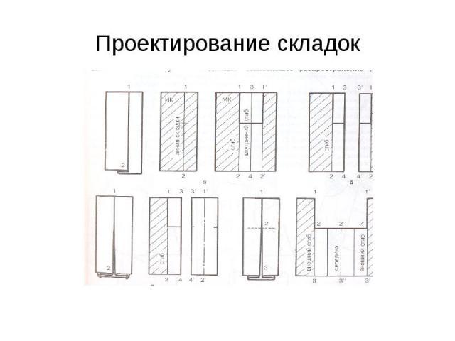 Проектирование складок