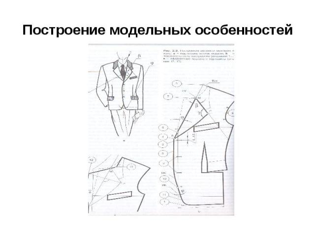 Построение модельных особенностей