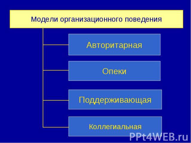 Модели организационного поведения