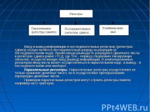 Ввод и вывод информации в последовательных регистрах (регистрах сдвига) осуществ