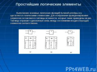 Простейшие логические элементы Выполнение основных логических функций булевой ал