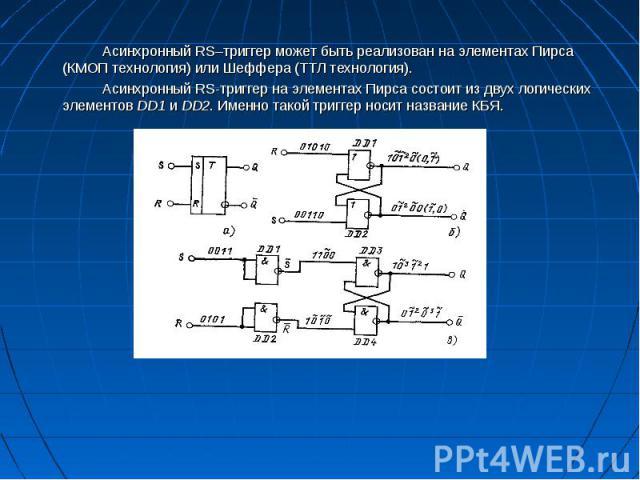 Асинхронный RS–триггер может быть реализован на элементах Пирса (КМОП технология) или Шеффера (ТТЛ технология). Асинхронный RS–триггер может быть реализован на элементах Пирса (КМОП технология) или Шеффера (ТТЛ технология). Асинхронный RS-триггер на…