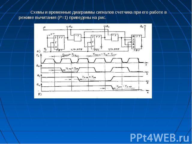 Схемы и временные диаграммы сигналов счетчика при его работе в режиме вычитания (Р=1) приведены на рис. Схемы и временные диаграммы сигналов счетчика при его работе в режиме вычитания (Р=1) приведены на рис.