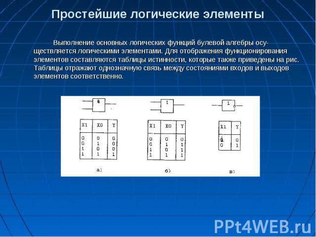Простейшие логические элементы Выполнение основных логических функций булевой алгебры осуществляется логическими элементами. Для отображения функционирования элементов составляются таблицы истинности, которые также приведены на рис. Таблицы отр…