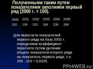 Полученными таким путем показателями заполняем первый ряд (2000 г. = 100). Для п