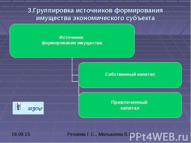 3.Группировка источников формирования имущества экономического субъекта