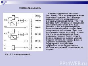 Внешние прерывания INT0 и INT1 (рис. 2) могут быть вызваны уровнем или переходом
