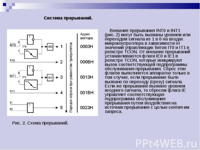 Внешние прерывания INT0 и INT1 (рис. 2) могут быть вызваны уровнем или переходом сигнала из 1 в 0 на входах микроконтроллера в зависимости от значений управляющих битов IT0 и IT1 в регистре TCON. От внешних прерываний устанавливаются флаги IE0 и IE1…