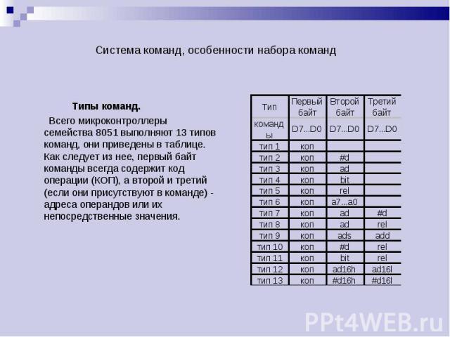 Типы команд. Типы команд. Всего микроконтроллеры семейства 8051 выполняют 13 типов команд, они приведены в таблице. Как следует из нее, первый байт команды всегда содержит код операции (КОП), а второй и третий (если они присутствуют в команде) - адр…
