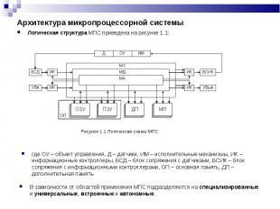 Логическая структура МПС приведена на рисунке 1.1: Логическая структура МПС прив
