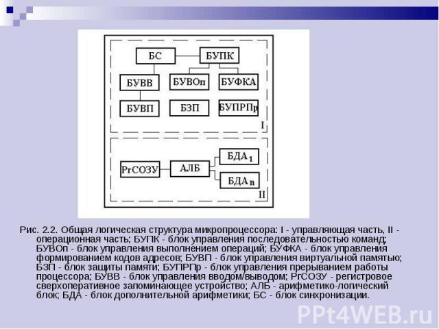Рис. 2.2. Общая логическая структура микропроцессора: I - управляющая часть, II - операционная часть; БУПК - блок управления последовательностью команд; БУВОп - блок управления выполнением операций; БУФКА - блок управления формированием кодов адресо…