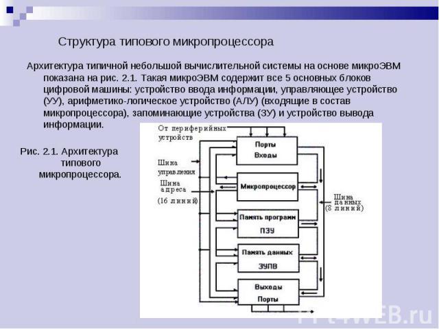 Архитектура типичной небольшой вычислительной системы на основе микроЭВМ показана на рис. 2.1. Такая микроЭВМ содержит все 5 основных блоков цифровой машины: устройство ввода информации, управляющее устройство (УУ), арифметико-логическое устройство …