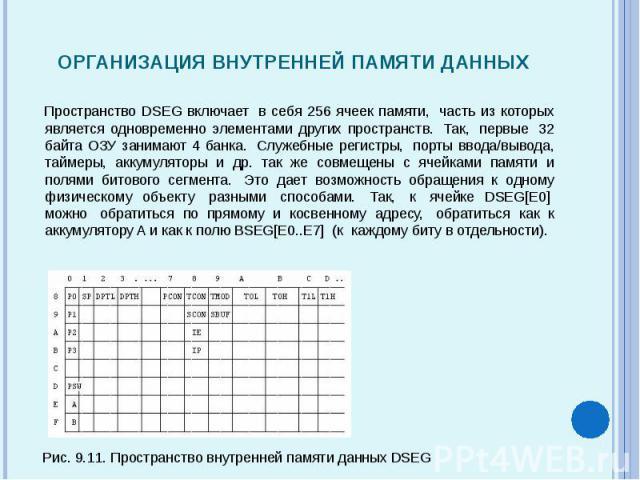 Пространство DSEG включает в себя 256 ячеек памяти, часть из которых является одновременно элементами других пространств. Так, первые 32 байта ОЗУ занимают 4 банка. Служебные регистры, порты ввода/вывода, та…