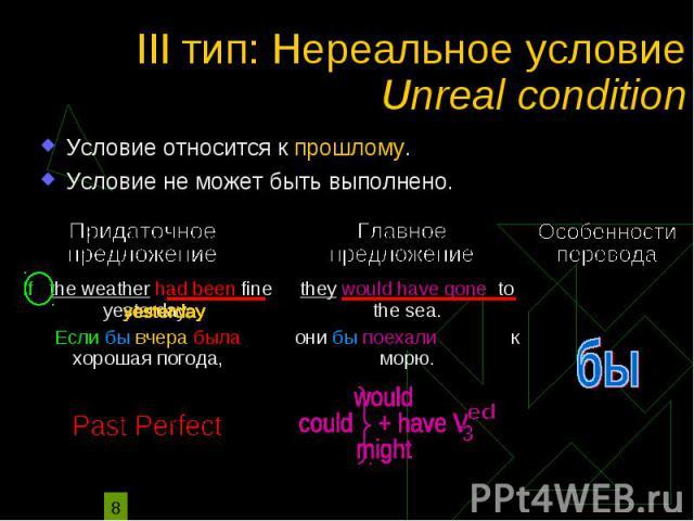 III тип: Нереальное условие Unreal condition Условие относится к прошлому. Условие не может быть выполнено.