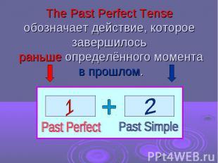 The Past Perfect Tense обозначает действие, которое завершилось раньше определён