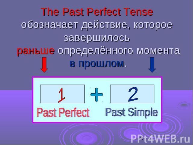 The Past Perfect Tense обозначает действие, которое завершилось раньше определённого момента в прошлом.