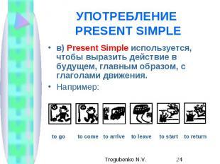 УПОТРЕБЛЕНИЕ PRESENT SIMPLE в) Present Simple используется, чтобы выразить дейст