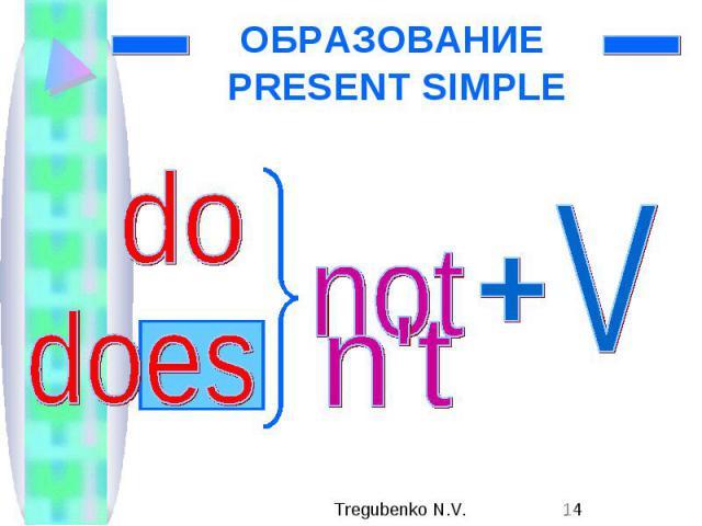 ОБРАЗОВАНИЕ PRESENT SIMPLE