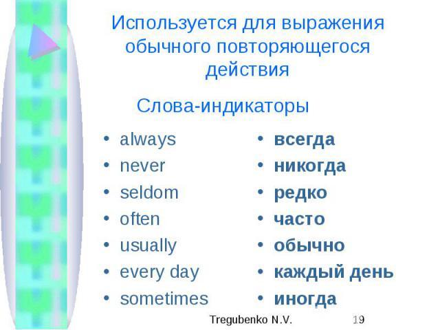Слова-индикаторы always never seldom often usually every day sometimes
