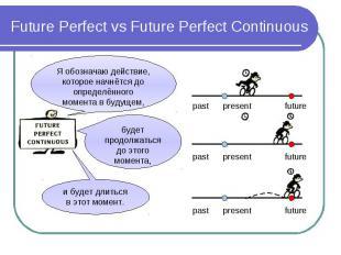 Future Perfect vs Future Perfect Continuous