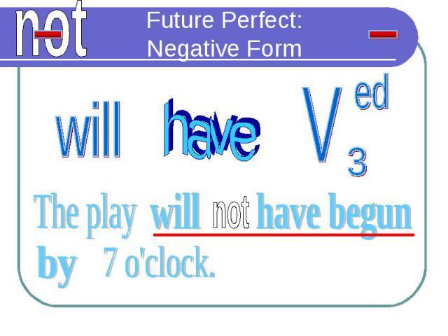 Future Perfect: Negative Form