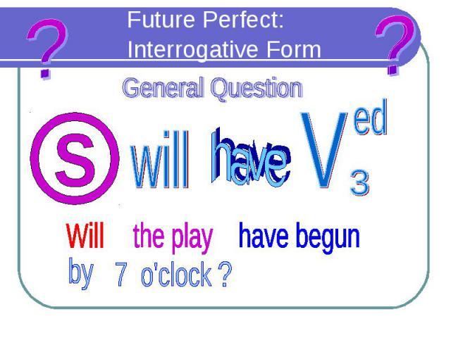 Future Perfect: Interrogative Form