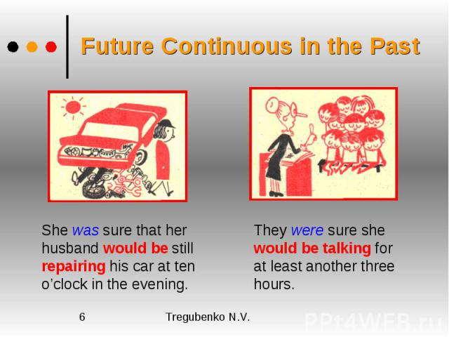 Future Continuous in the Past