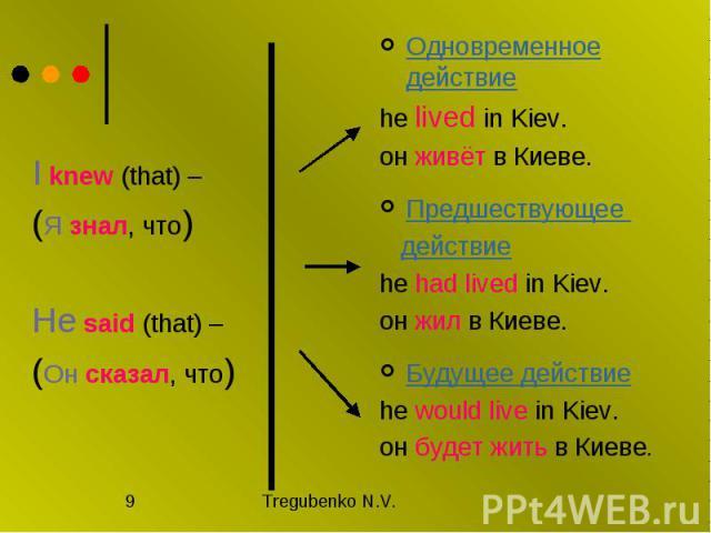 I knew (that) – (Я знал, что) He said (that) – (Он сказал, что)