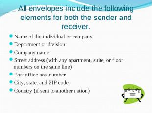 Name of the individual or company Name of the individual or company Department o