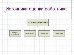 Источники оценки работника