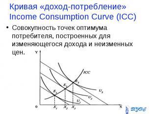 Совокупность точек оптимума потребителя, построенных для изменяющегося дохода и