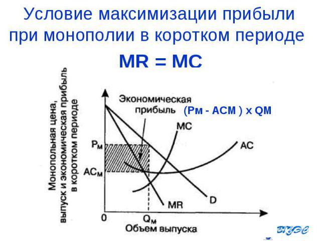MR = МС MR = МС