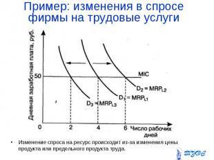 Изменение спроса на ресурс происходит из-за изменения цены продукта или предельн
