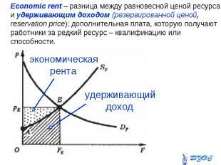 Economic rent – разница между равновесной ценой ресурса и удерживающим доходом (