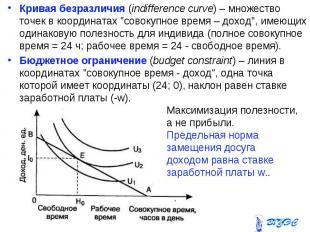 """Кривая безразличия (indifference curve) – множество точек в координатах """"со"""